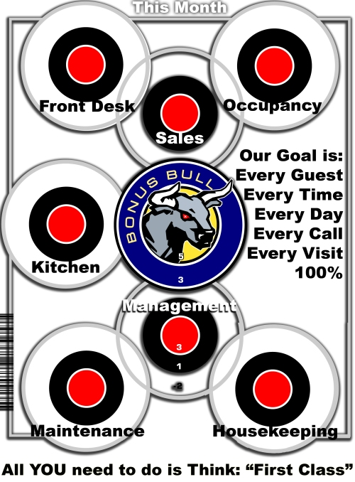 Poster - Daily Target Bulletin
