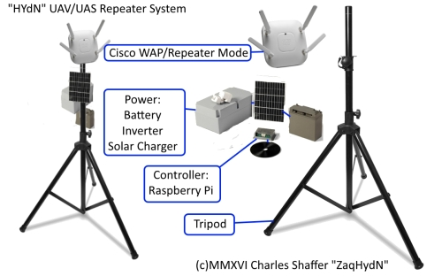 UAV Repeater System Parts